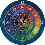 Art-Puzzle-5001 Puzzle Clock - Zodiac