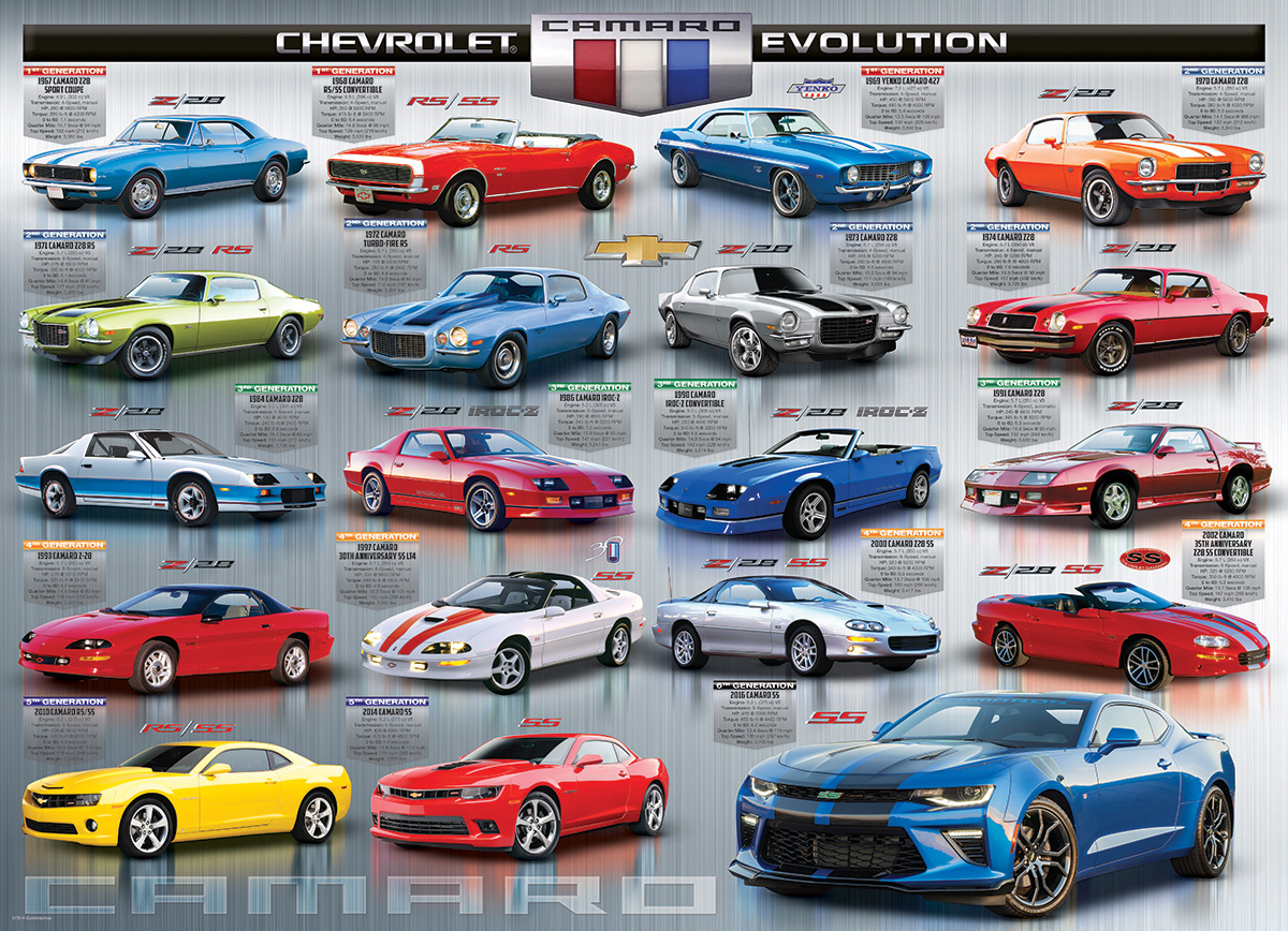 puzzle chevrolet the camaro evolution eurographics 6000 0733 1000 pieces jigsaw puzzles cars. Black Bedroom Furniture Sets. Home Design Ideas