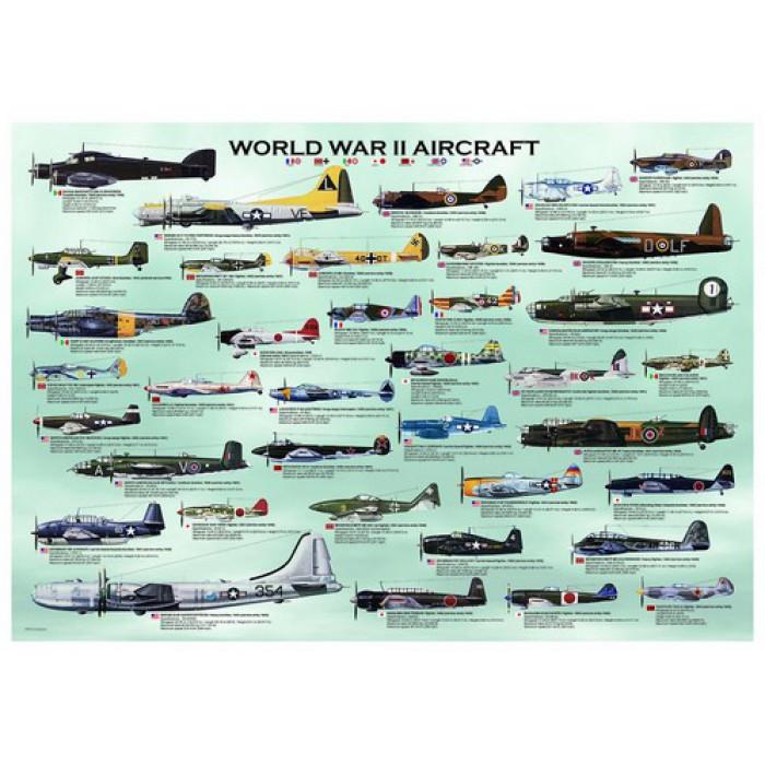 Jigsaw Puzzle - 1000 Pieces - World War II Aircrafts