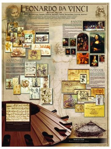 Eurographics-6000-0084 Jigsaw Puzzle - 1000 Pieces - Leonardo da Vinci