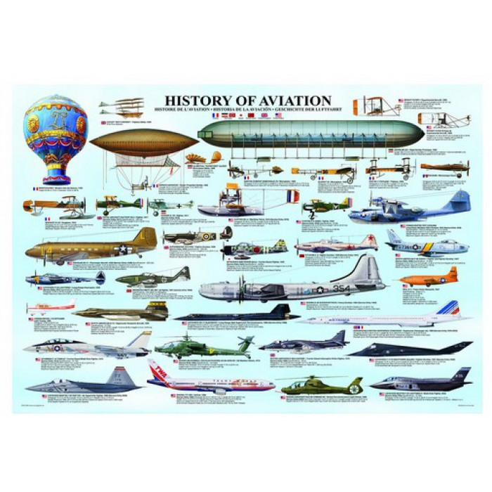 Jigsaw Puzzle - 1000 Pieces - History of Aviation