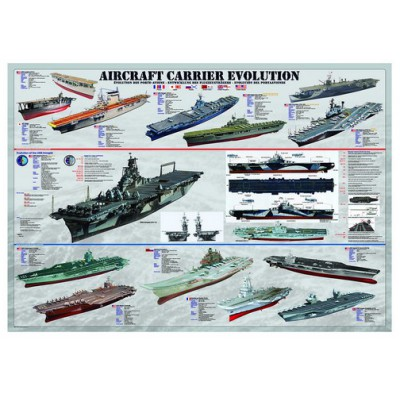 Puzzle Eurographics-6000-0129 Aircraft Carrier Evolution