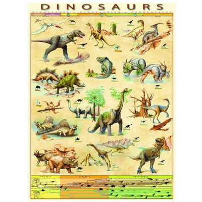 jigsaw puzzle 1000 pieces dinosaurs eurographics 6000. Black Bedroom Furniture Sets. Home Design Ideas