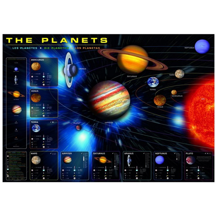 Jigsaw Puzzle - 1000 Pieces - The Planets