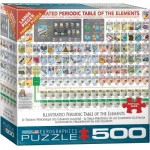 Puzzle  Eurographics-8500-5355 XXL Pieces -  Illustrated Periodic Table of The Elements