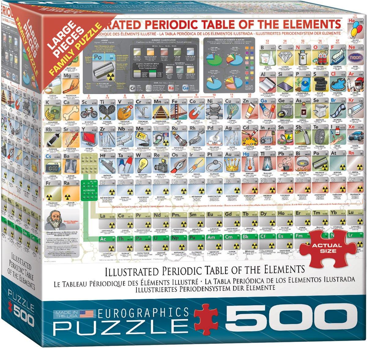 Planet Trefl 39055 Jigsaw Puzzle Round 24 Pieces