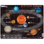 Larsen-SS1-ES Frame Jigsaw Puzzle - Sistema Solar (in Spanish)