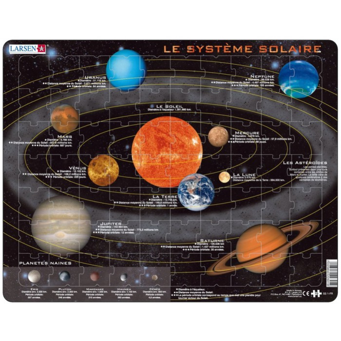 Frame Jigsaw Puzzle - Solar System (in French)