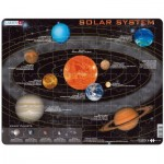 Larsen-SS1-GB Frame Jigsaw Puzzle - Solar System